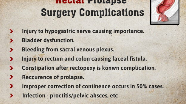 Rectal prolapse surgery complications (3rd jun)
